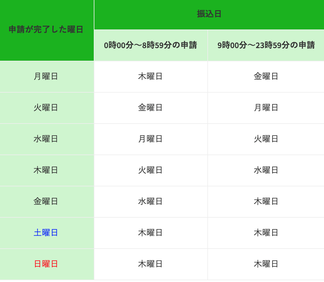 中京 銀行 振込 手数料